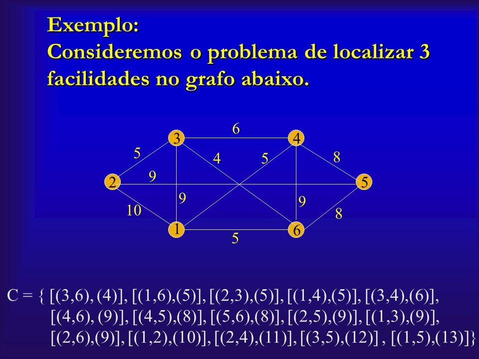 Consideremos o problema de localizar 3 facilidades no grafo abaixo.