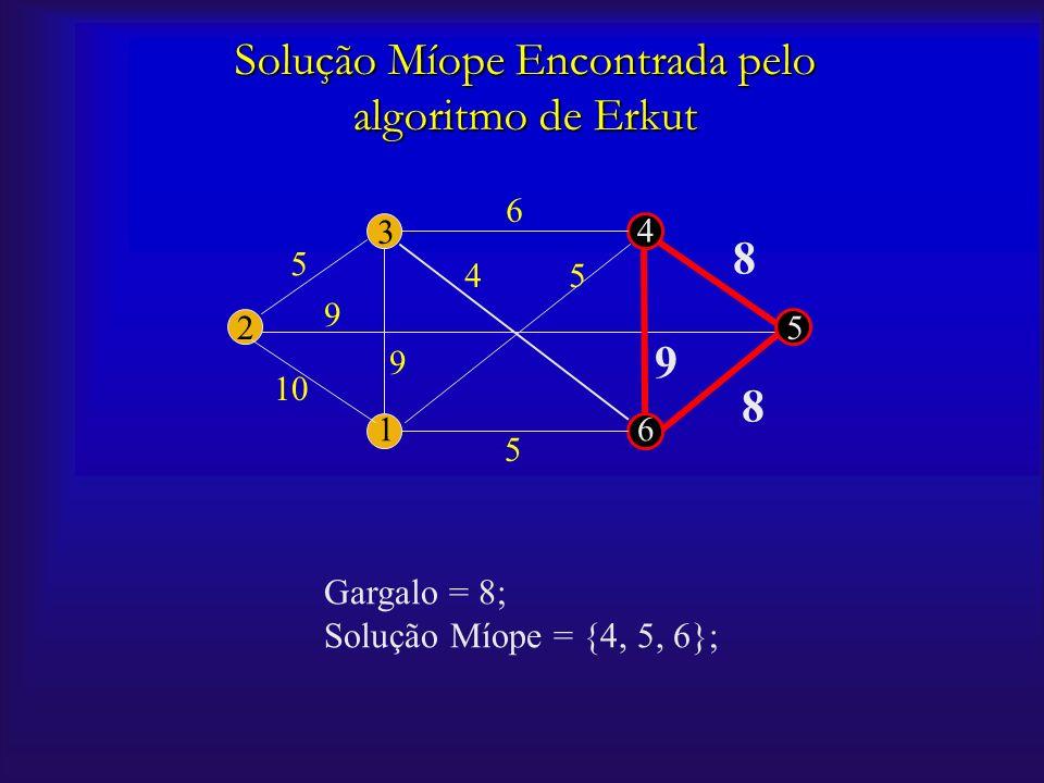 Solução Míope Encontrada pelo algoritmo de Erkut