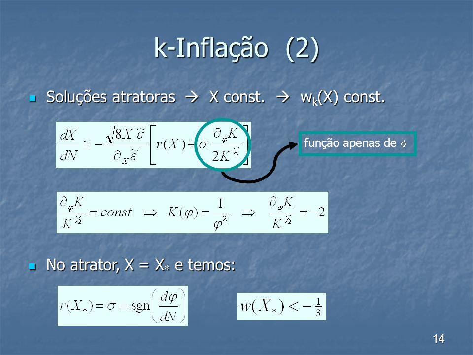 k-Inflação (2) Soluções atratoras  X const.  wk(X) const.