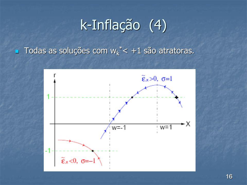 k-Inflação (4) Todas as soluções com wk*< +1 são atratoras.