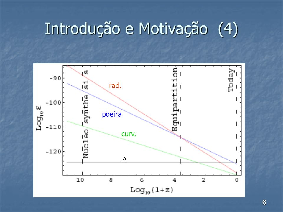 Introdução e Motivação (4)