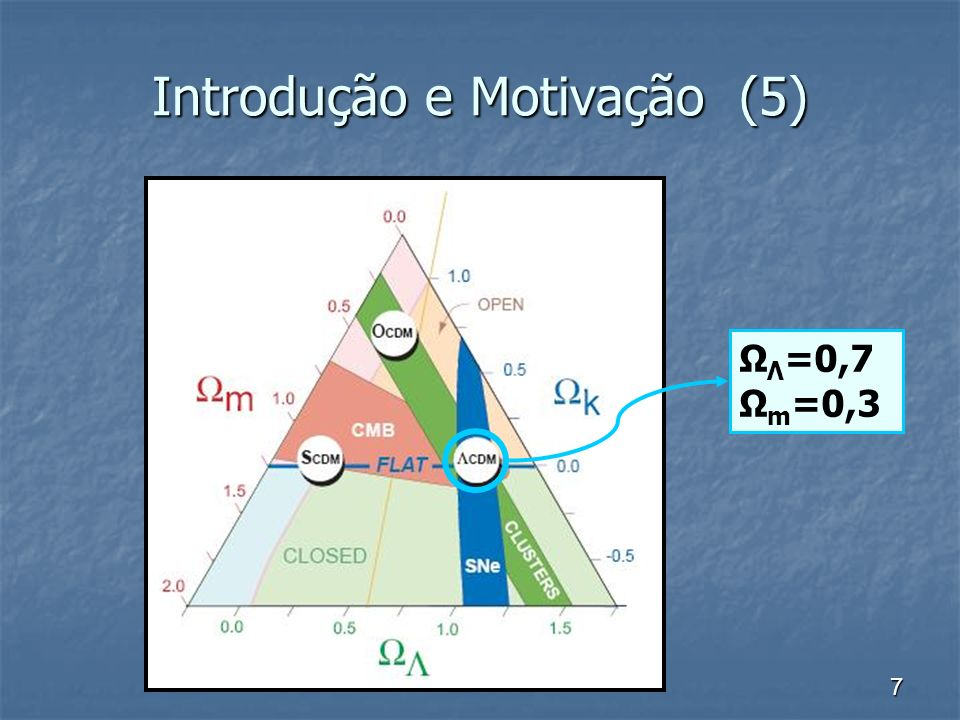 Introdução e Motivação (5)