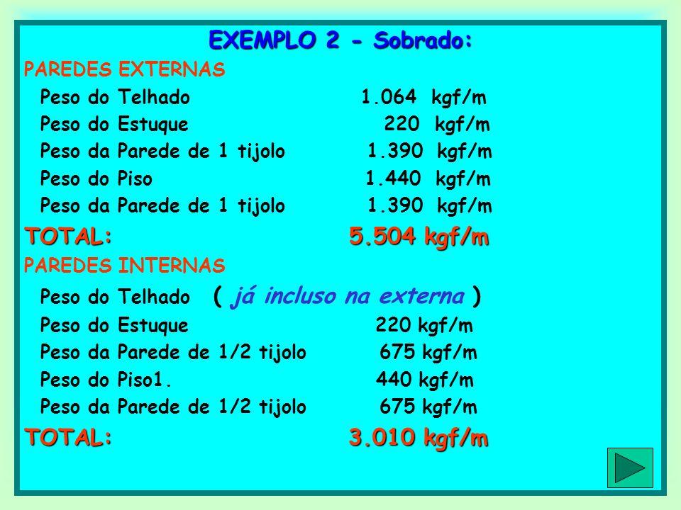 EXEMPLO 2 - Sobrado: TOTAL: 5.504 kgf/m TOTAL: 3.010 kgf/m