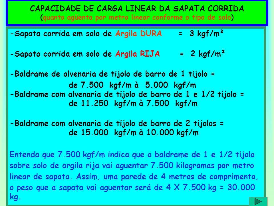 -Sapata corrida em solo de Argila DURA = 3 kgf/m²
