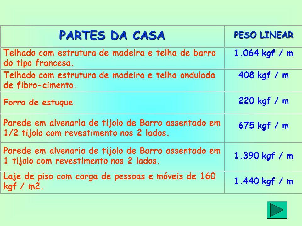 PARTES DA CASA PESO LINEAR