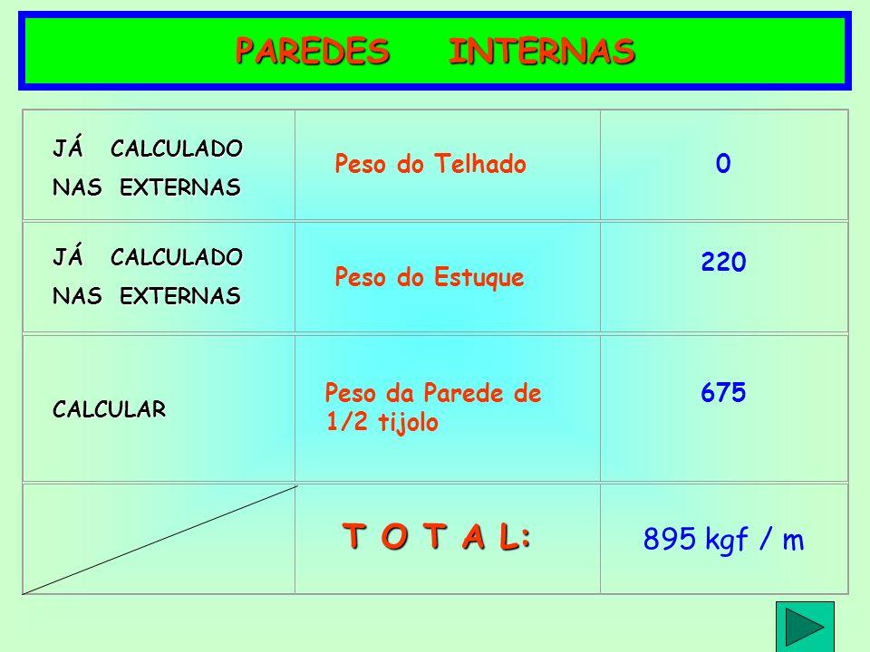 PAREDES INTERNAS T O T A L: 895 kgf / m Peso do Telhado