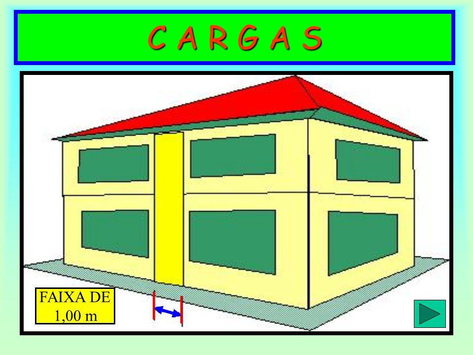 C A R G A S FAIXA DE 1,00 m