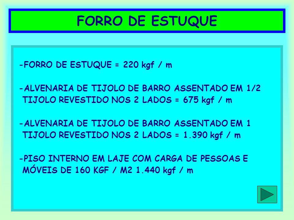 FORRO DE ESTUQUE -FORRO DE ESTUQUE = 220 kgf / m