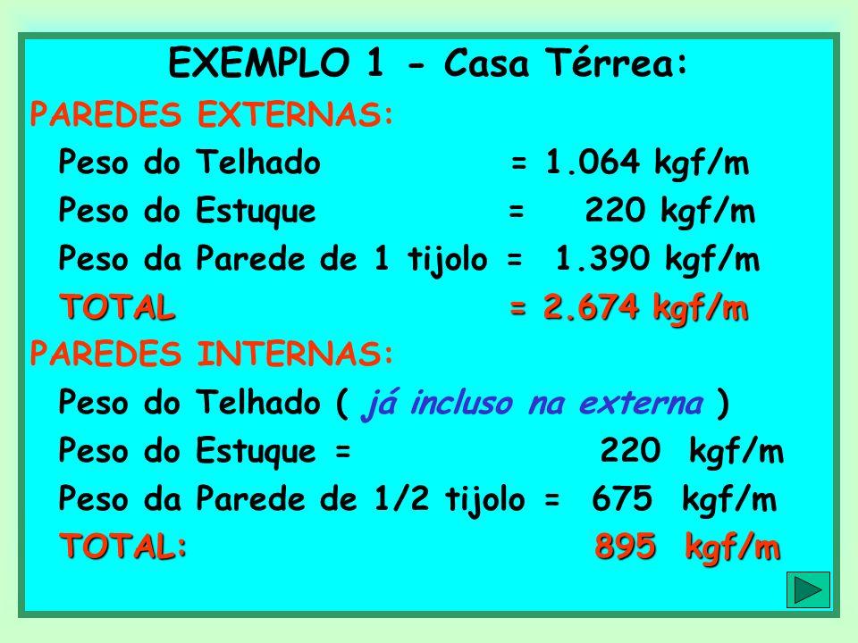EXEMPLO 1 - Casa Térrea: PAREDES EXTERNAS: