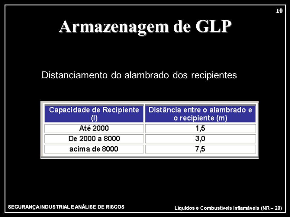 Armazenagem de GLP Distanciamento do alambrado dos recipientes