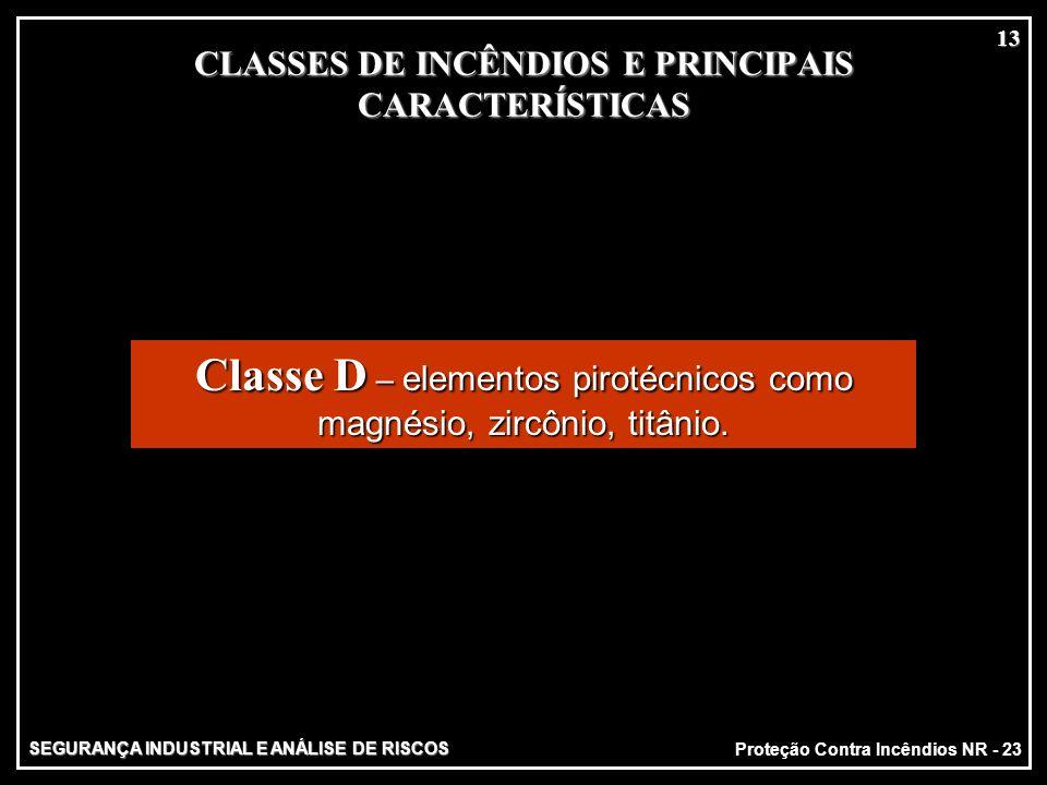 CLASSES DE INCÊNDIOS E PRINCIPAIS CARACTERÍSTICAS