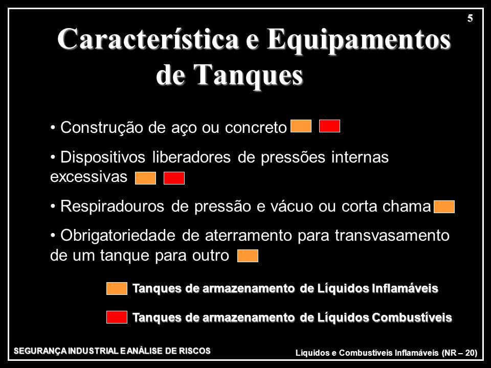 Característica e Equipamentos de Tanques
