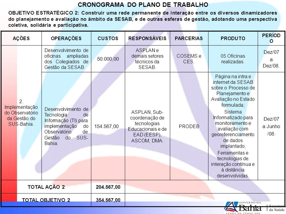 CRONOGRAMA DO PLANO DE TRABALHO