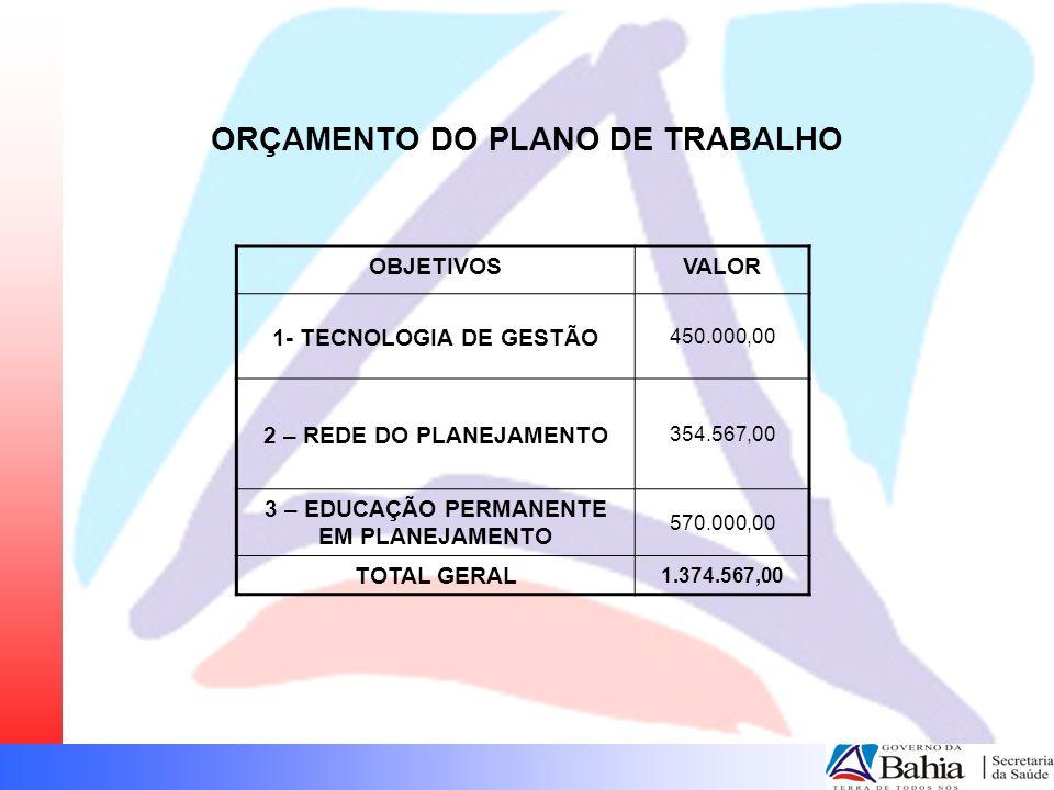 ORÇAMENTO DO PLANO DE TRABALHO