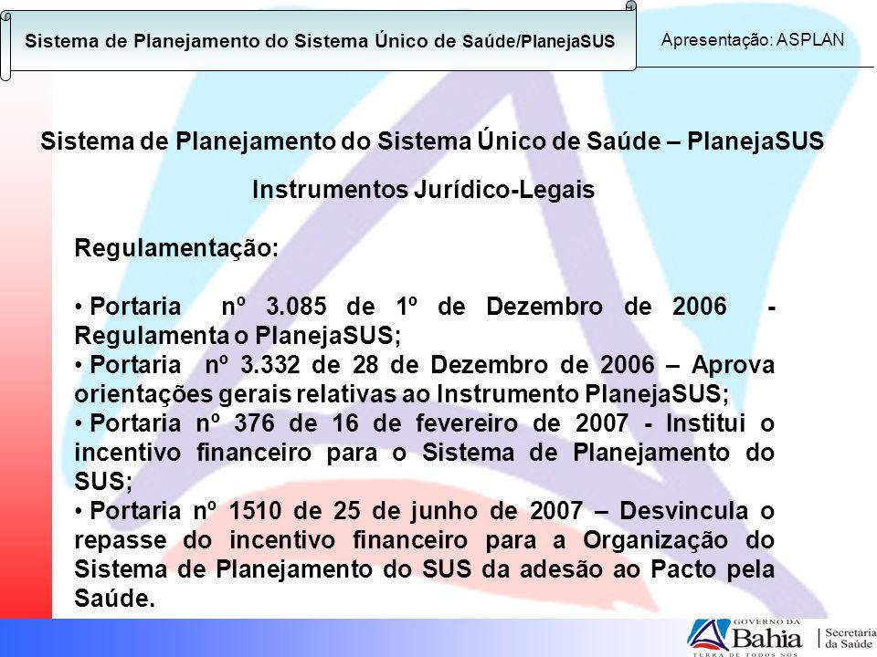 Instrumentos Jurídico-Legais