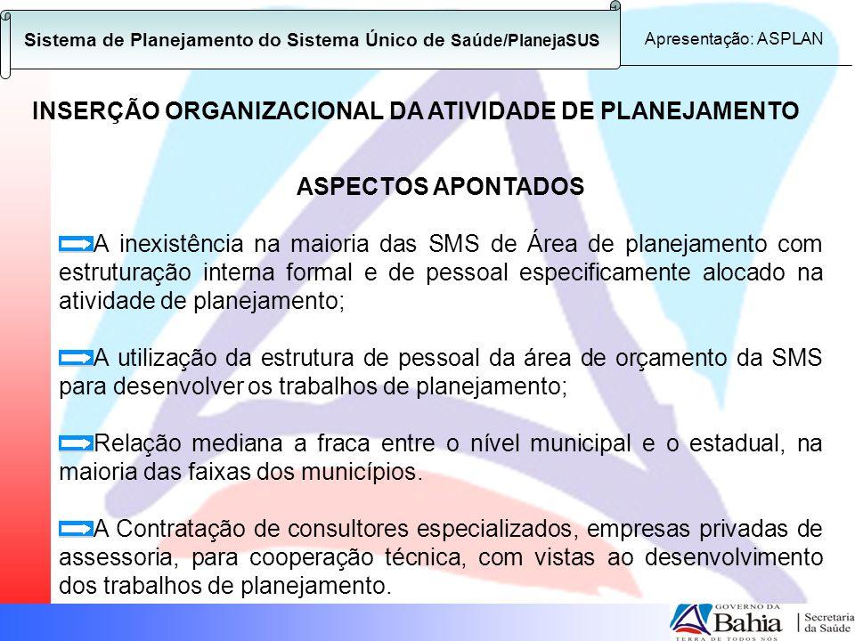 Sistema de Planejamento do Sistema Único de Saúde/PlanejaSUS