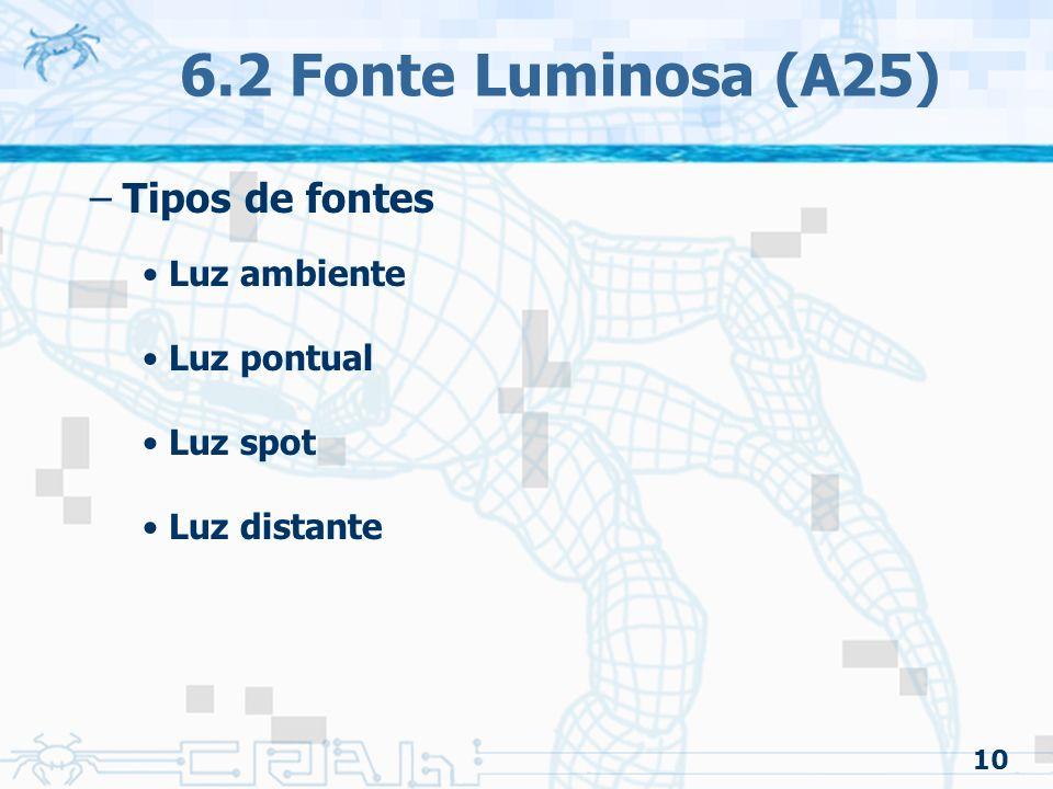 6.2 Fonte Luminosa (A25) Tipos de fontes Luz ambiente Luz pontual