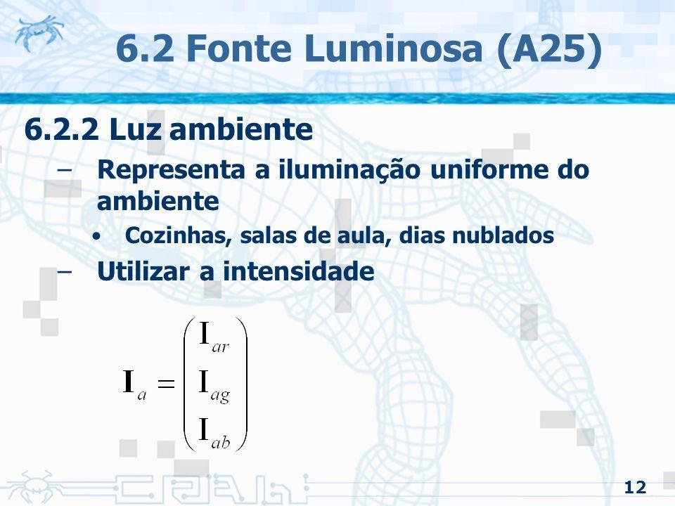 6.2 Fonte Luminosa (A25) 6.2.2 Luz ambiente
