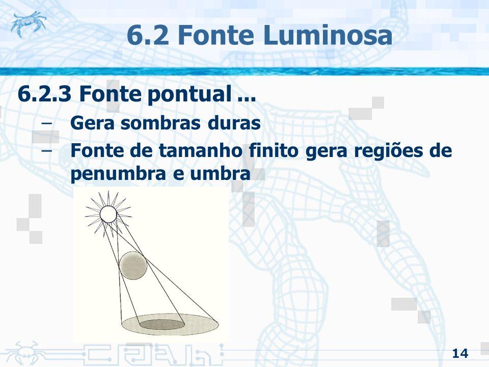 6.2 Fonte Luminosa 6.2.3 Fonte pontual ... Gera sombras duras