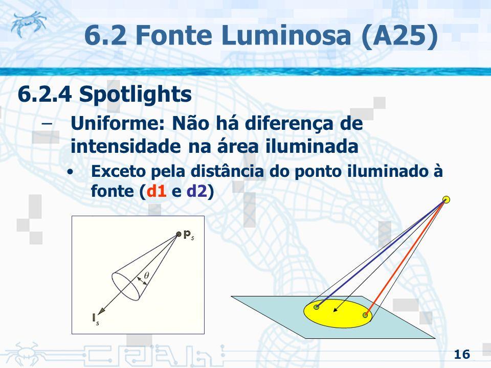 6.2 Fonte Luminosa (A25) 6.2.4 Spotlights