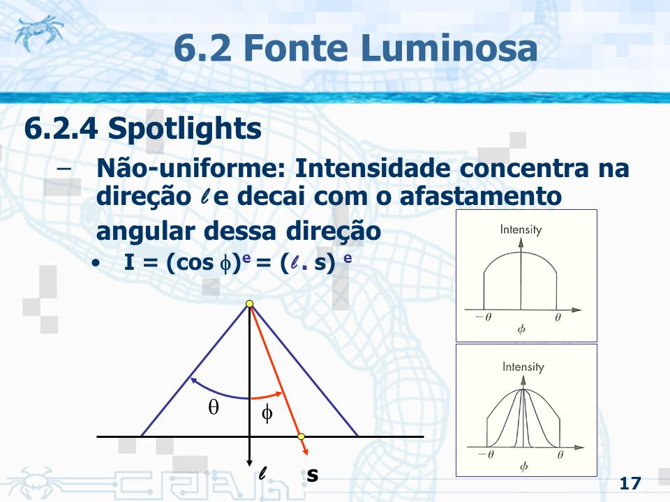 6.2 Fonte Luminosa 6.2.4 Spotlights