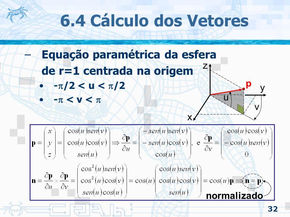 6.4 Cálculo dos Vetores Equação paramétrica da esfera