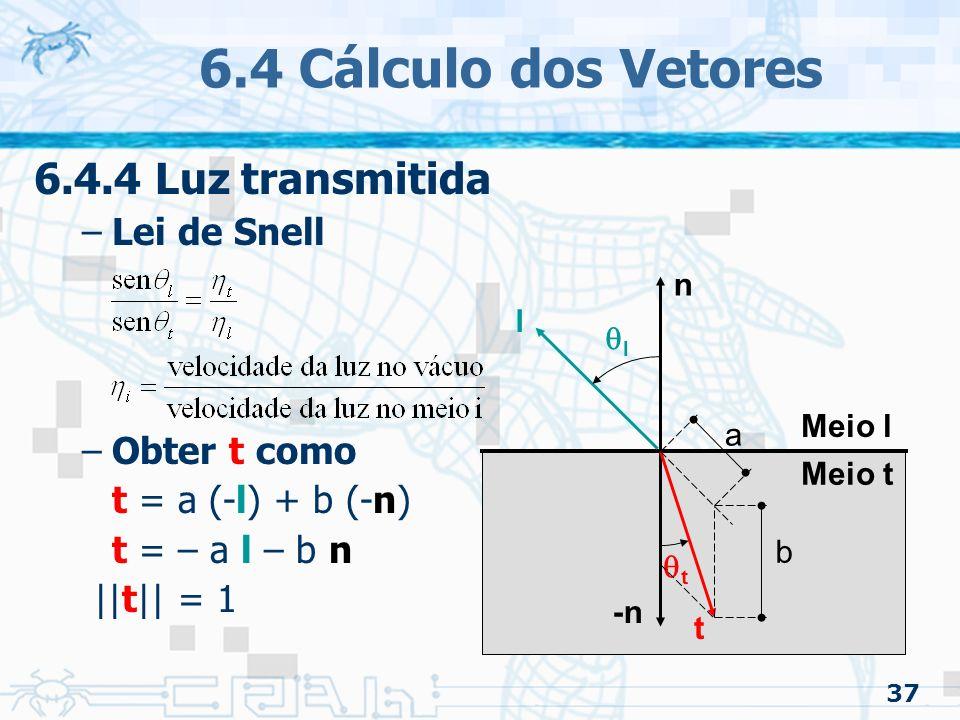 6.4 Cálculo dos Vetores 6.4.4 Luz transmitida Lei de Snell