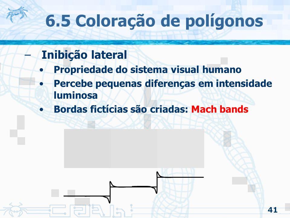 6.5 Coloração de polígonos