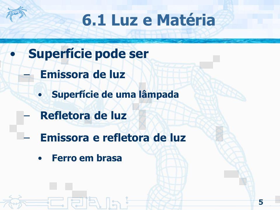 6.1 Luz e Matéria Superfície pode ser Emissora de luz Refletora de luz