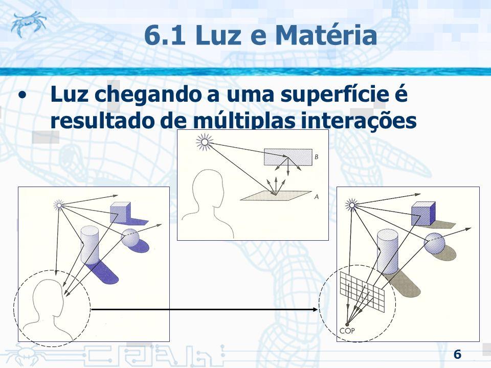 6.1 Luz e Matéria Luz chegando a uma superfície é resultado de múltiplas interações