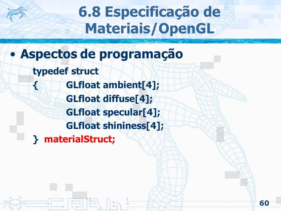 6.8 Especificação de Materiais/OpenGL