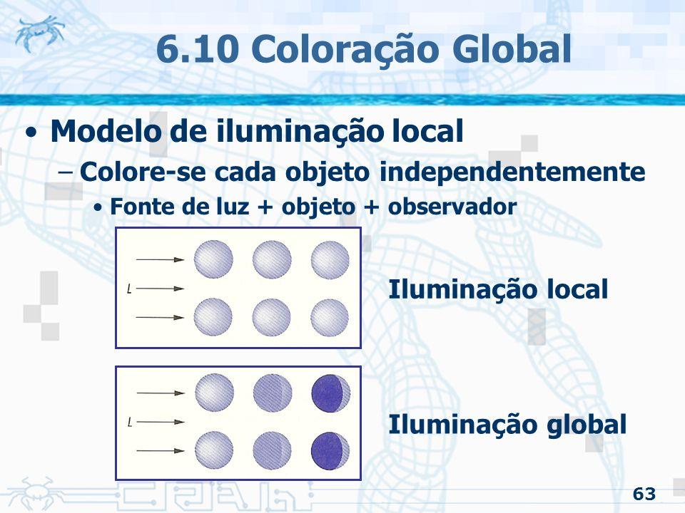 6.10 Coloração Global Modelo de iluminação local