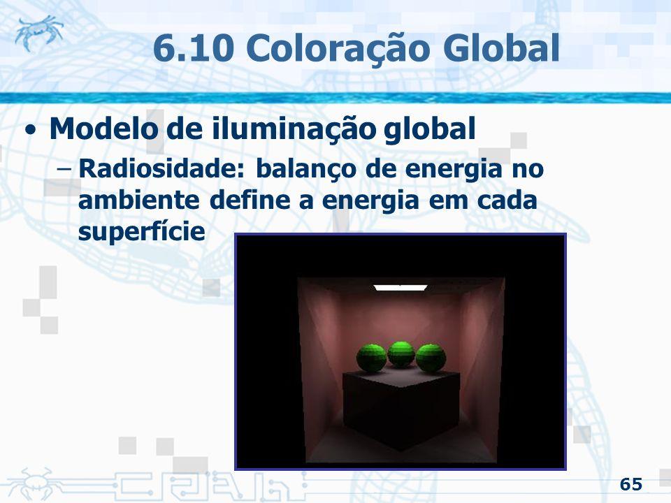 6.10 Coloração Global Modelo de iluminação global