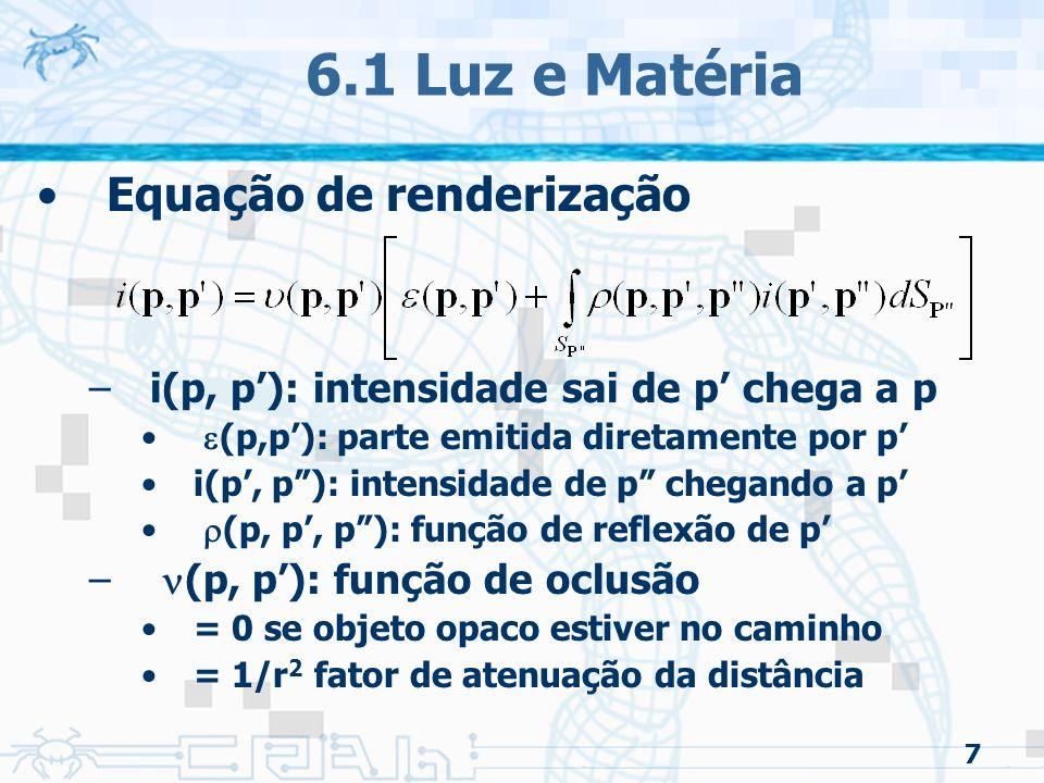6.1 Luz e Matéria Equação de renderização