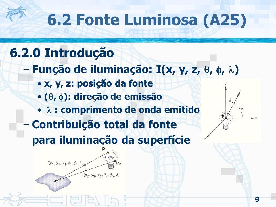6.2 Fonte Luminosa (A25) 6.2.0 Introdução
