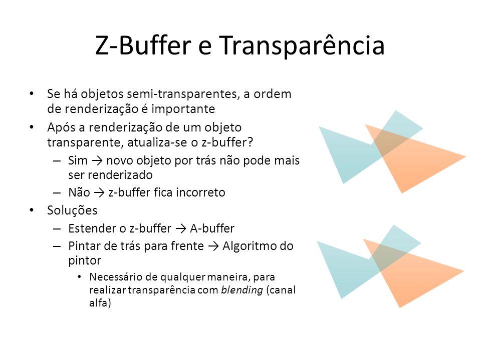 Z-Buffer e Transparência