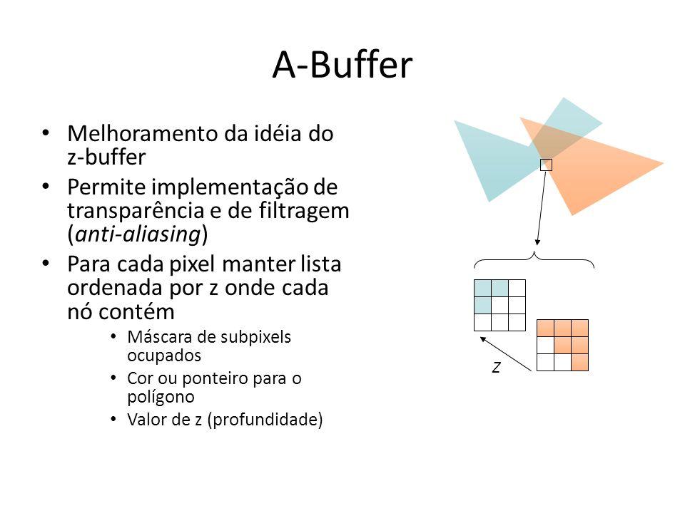 A-Buffer Melhoramento da idéia do z-buffer