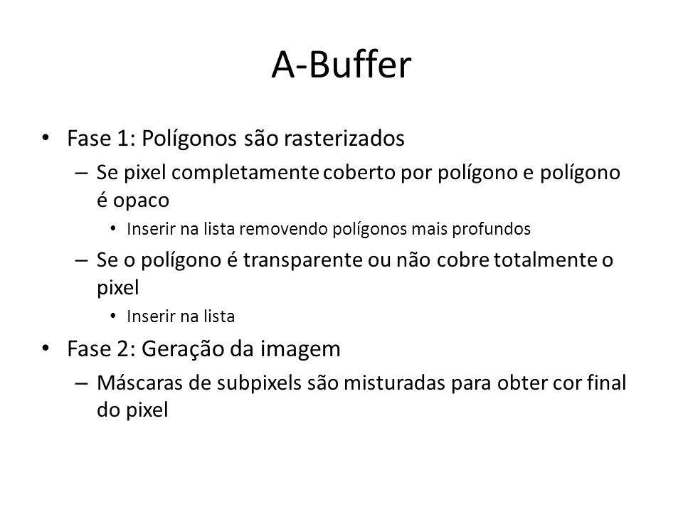 A-Buffer Fase 1: Polígonos são rasterizados Fase 2: Geração da imagem