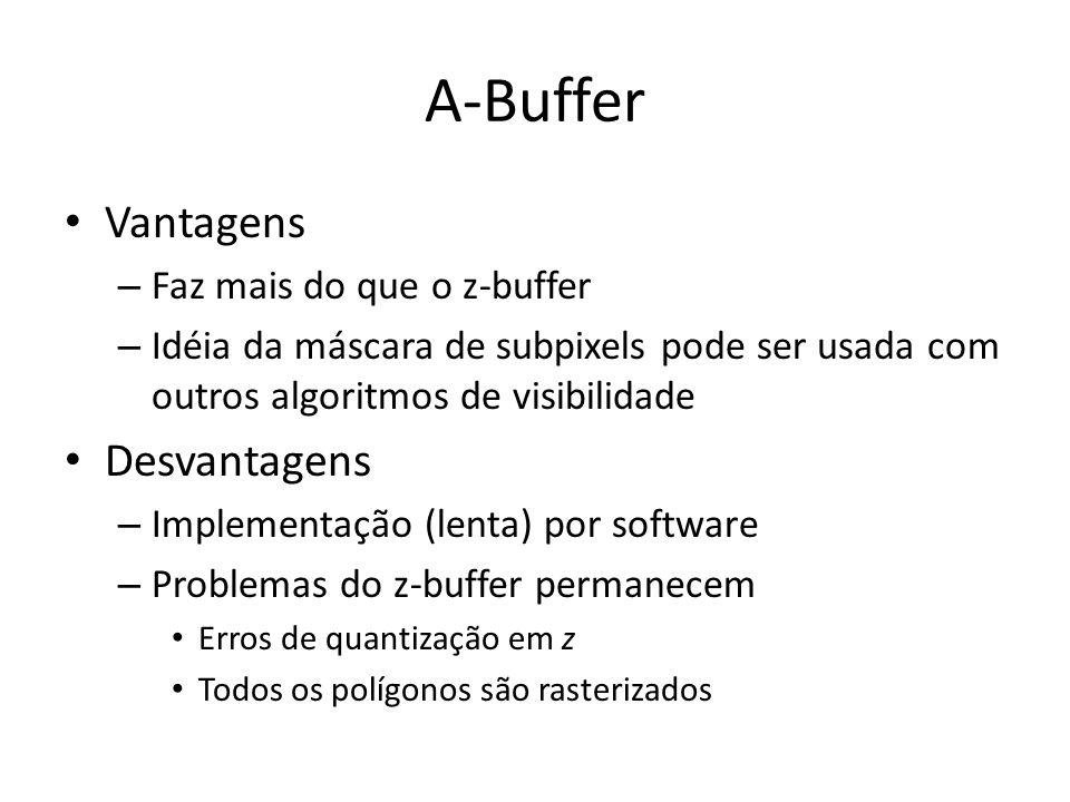 A-Buffer Vantagens Desvantagens Faz mais do que o z-buffer