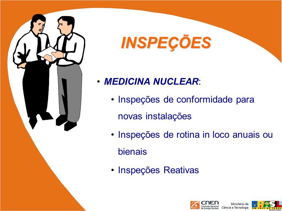 INSPEÇÕES MEDICINA NUCLEAR: