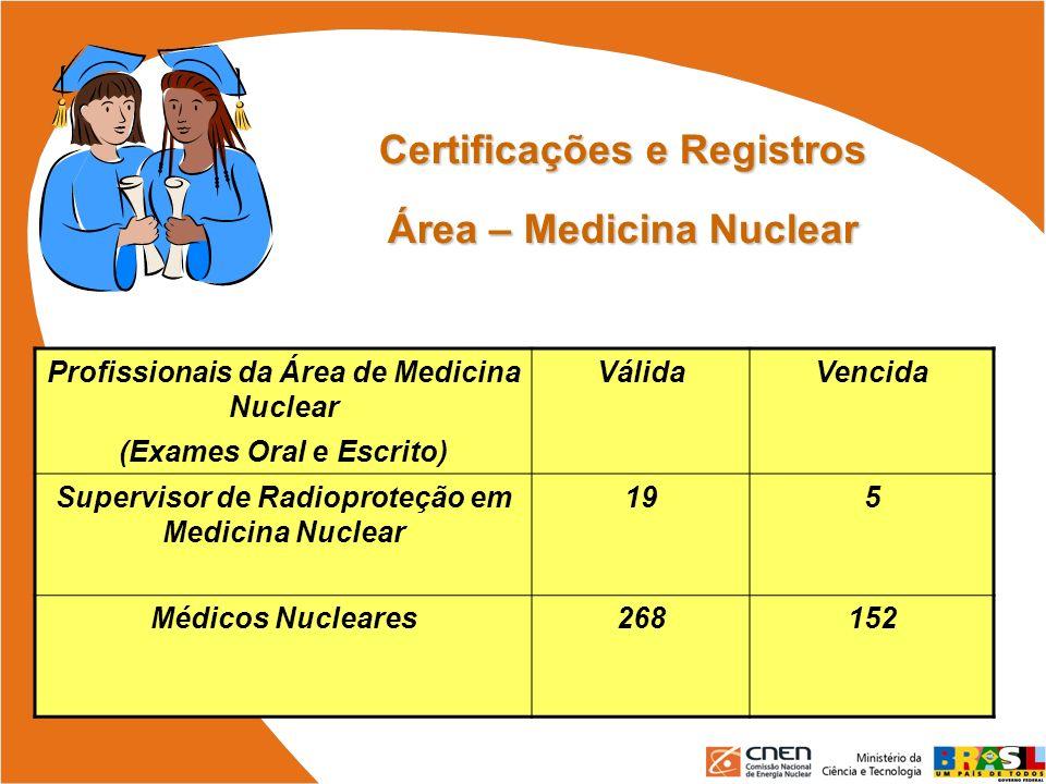 Certificações e Registros Área – Medicina Nuclear