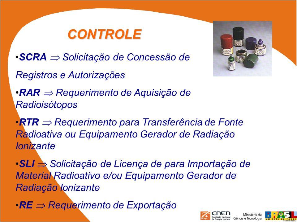 CONTROLE SCRA  Solicitação de Concessão de Registros e Autorizações