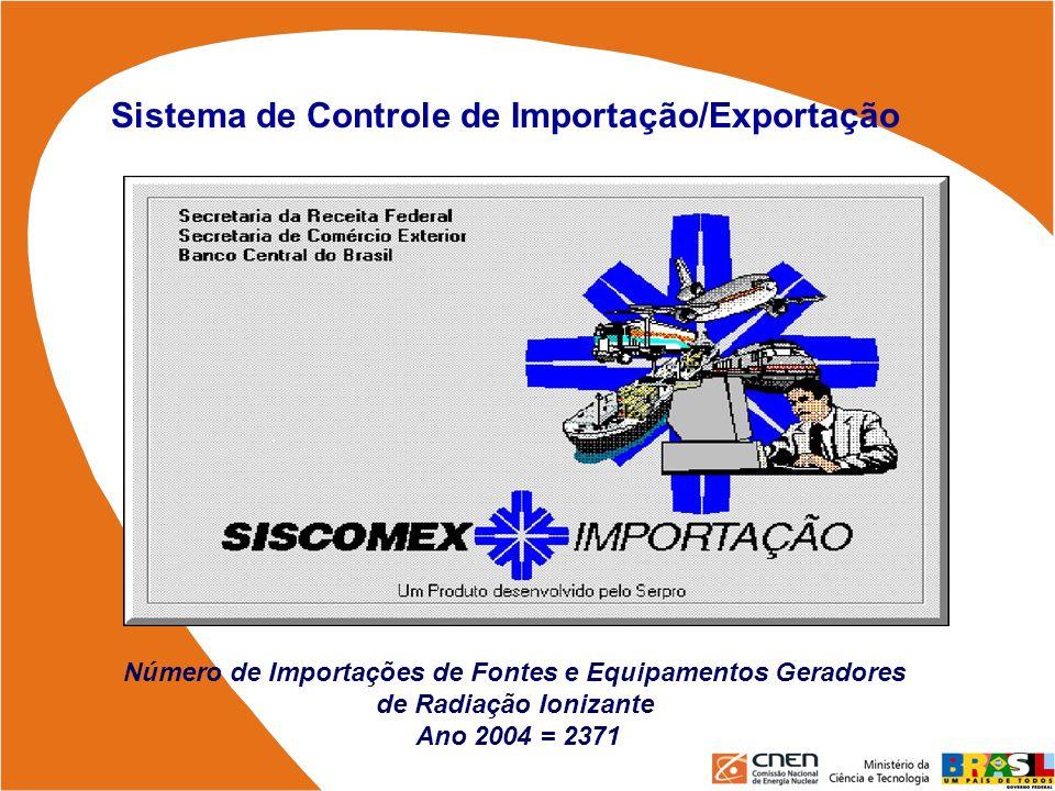 Sistema de Controle de Importação/Exportação