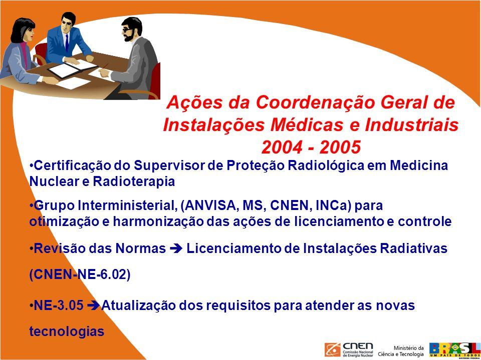 Ações da Coordenação Geral de Instalações Médicas e Industriais 2004 - 2005