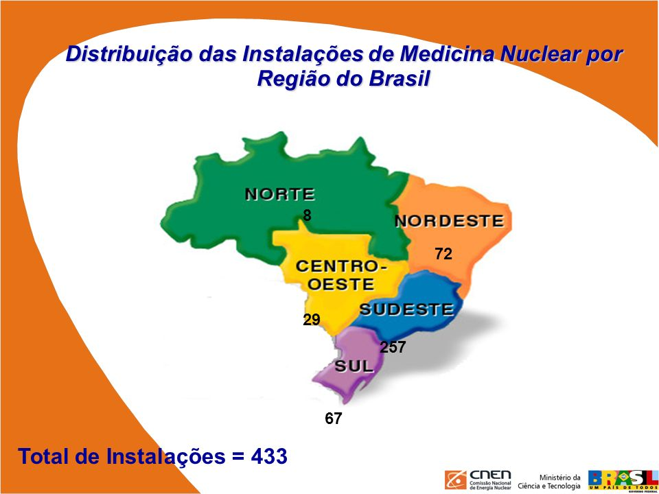 Distribuição das Instalações de Medicina Nuclear por Região do Brasil