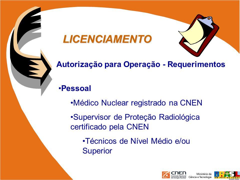 LICENCIAMENTO Autorização para Operação - Requerimentos Pessoal