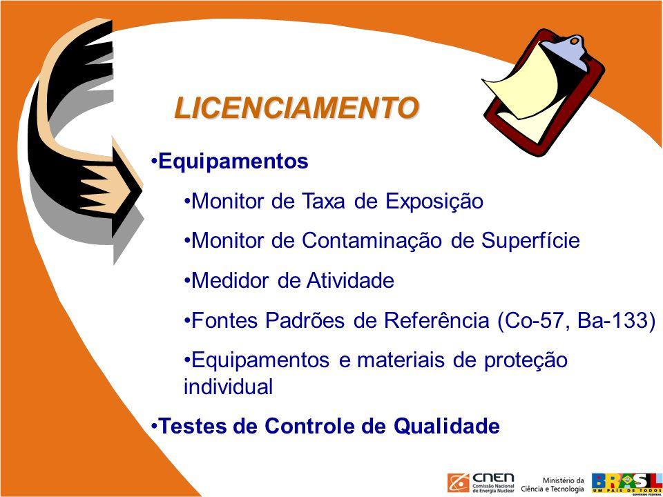 LICENCIAMENTO Equipamentos Monitor de Taxa de Exposição