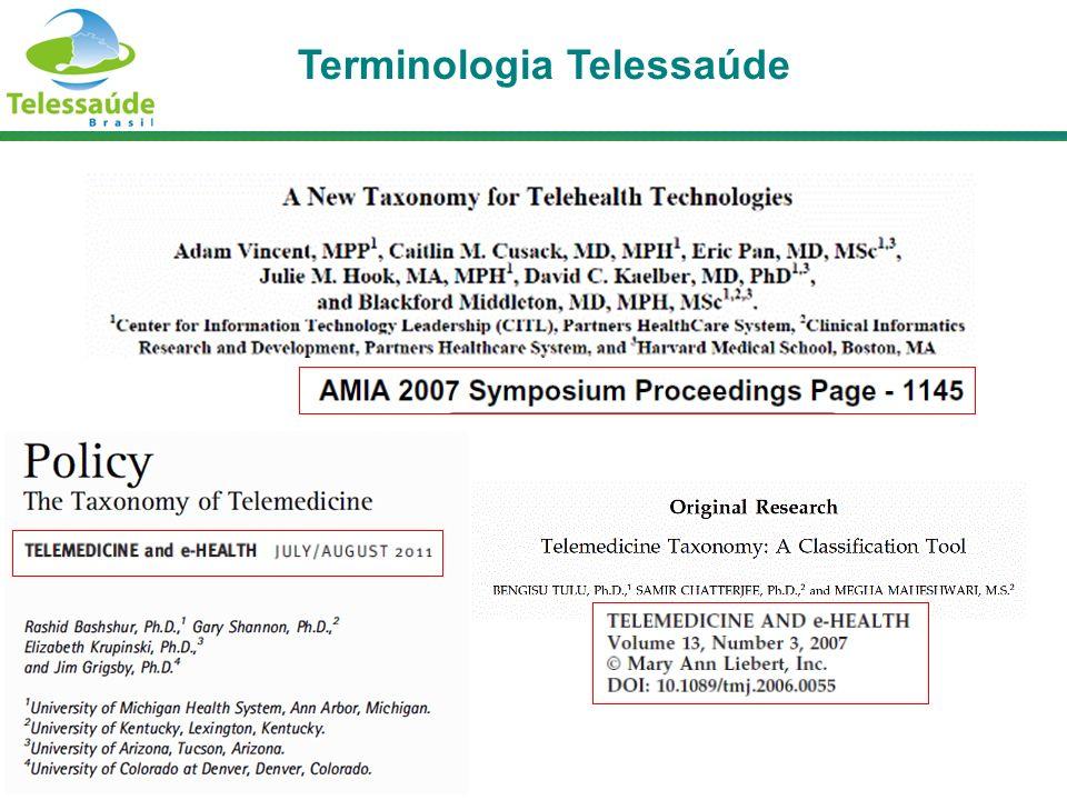 Terminologia Telessaúde