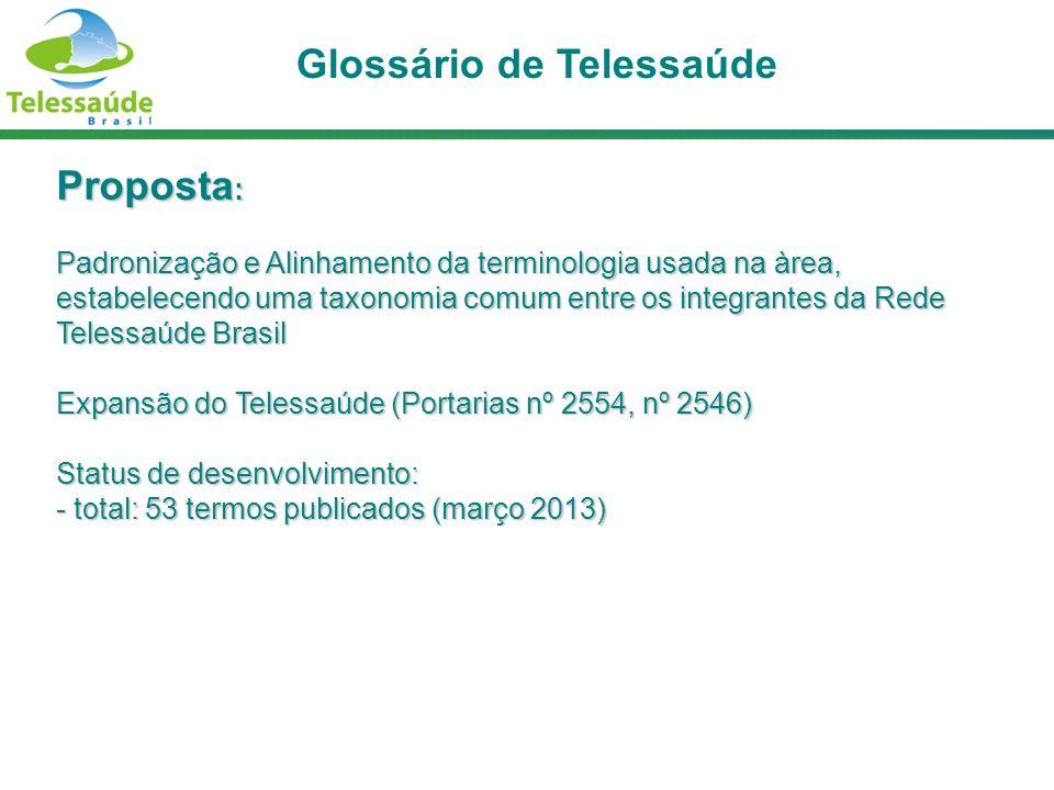 Glossário de Telessaúde