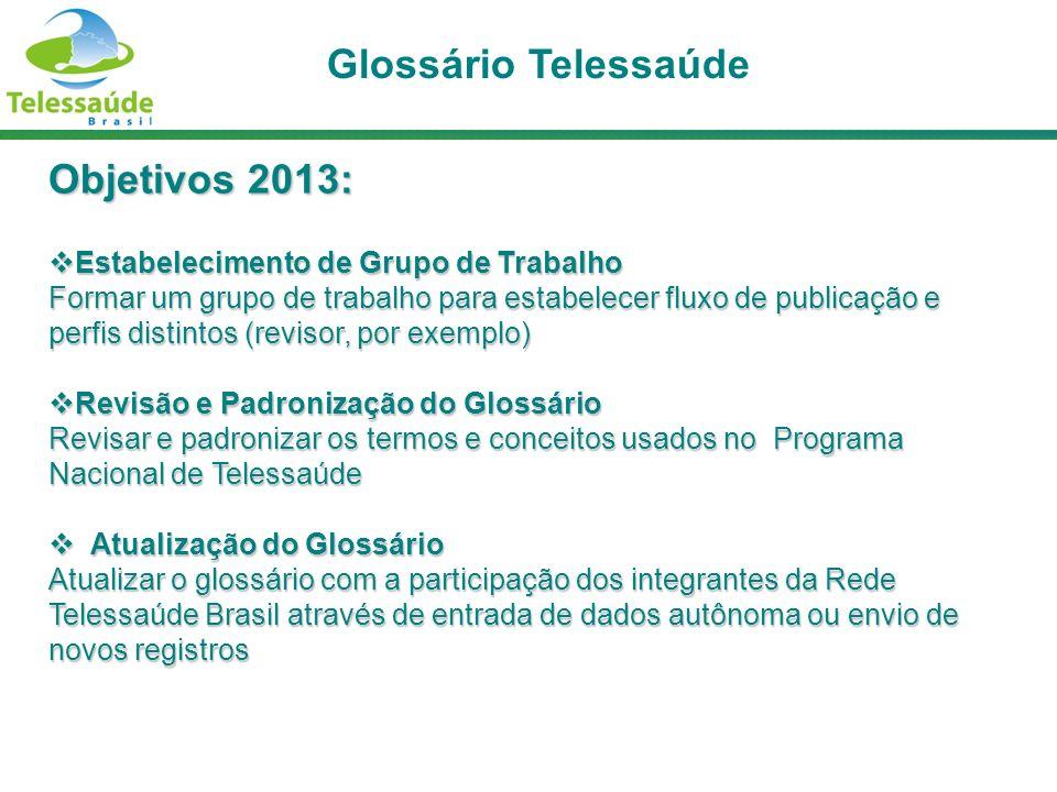 Glossário Telessaúde Objetivos 2013: